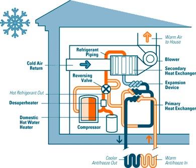 Geothermal Energy Energygroove Net